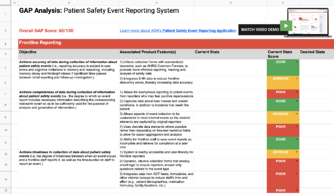 patient-safety-event-reporting-gap-analysis-template